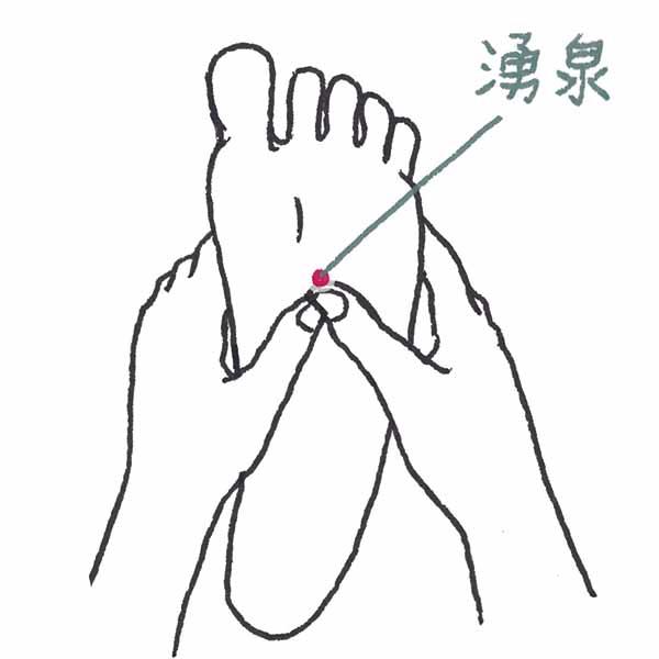 むくみ・だるさを改善する足ツボはココ! セラピストが足のマッサージを指南